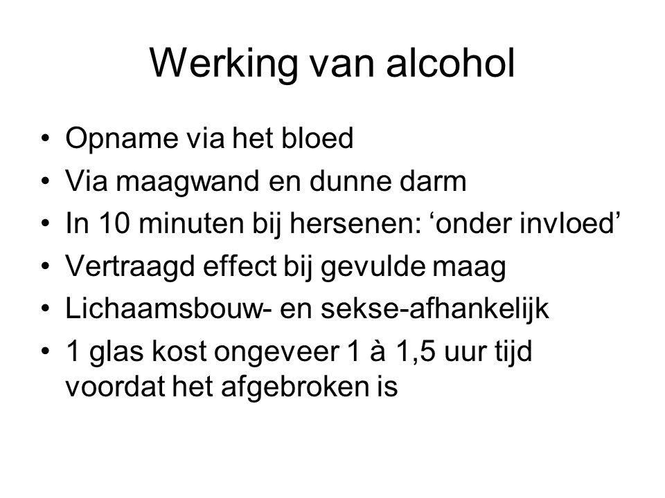 Werking van alcohol Opname via het bloed Via maagwand en dunne darm