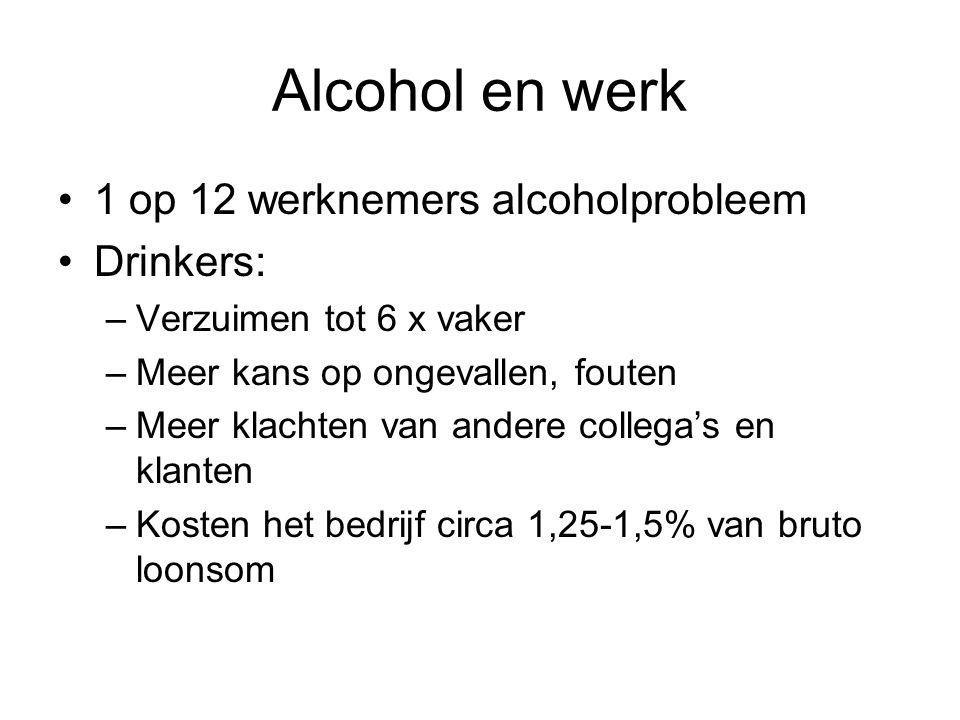 Alcohol en werk 1 op 12 werknemers alcoholprobleem Drinkers: