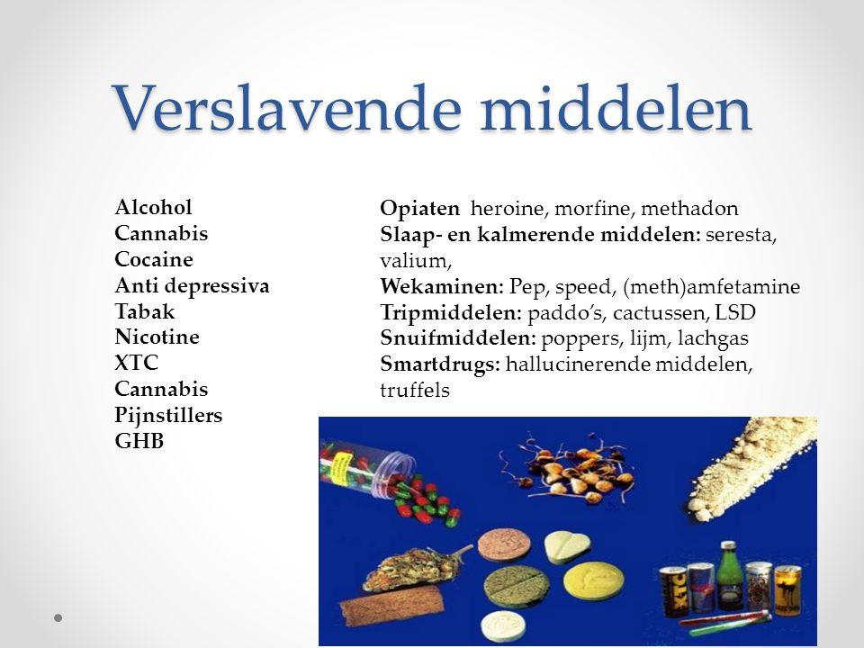 Verslavende middelen Alcohol Opiaten heroine, morfine, methadon