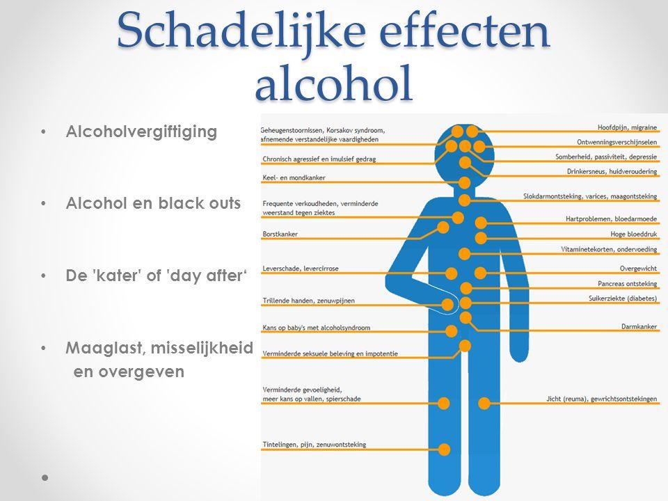 Schadelijke effecten alcohol
