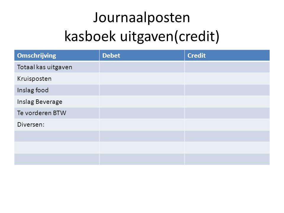 Journaalposten kasboek uitgaven(credit)
