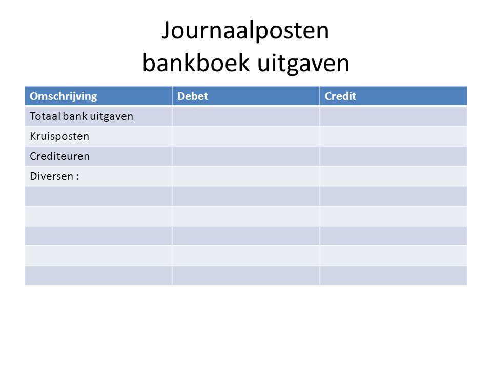 Journaalposten bankboek uitgaven