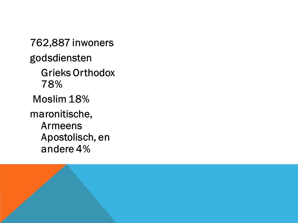 762,887 inwoners godsdiensten Grieks Orthodox 78% Moslim 18% maronitische, Armeens Apostolisch, en andere 4%