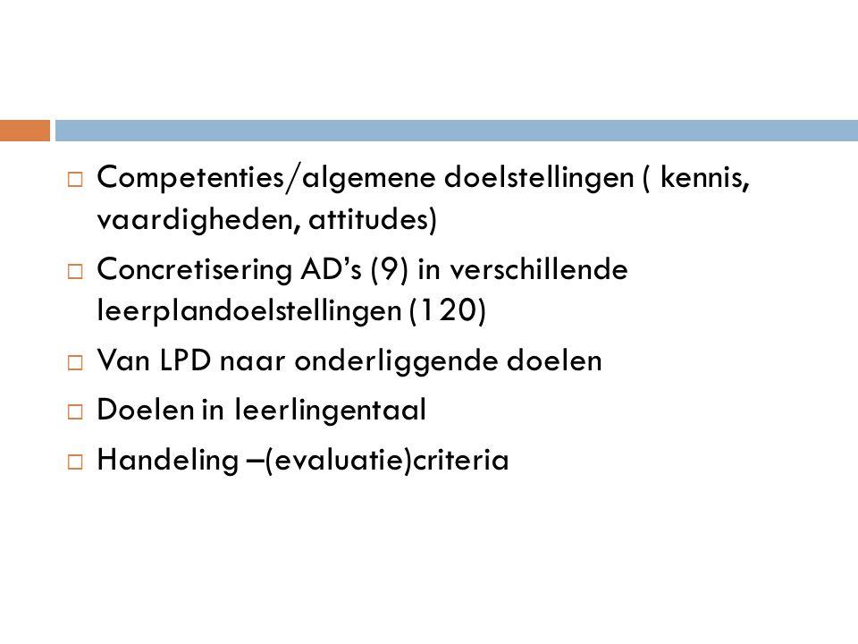Competenties/algemene doelstellingen ( kennis, vaardigheden, attitudes)