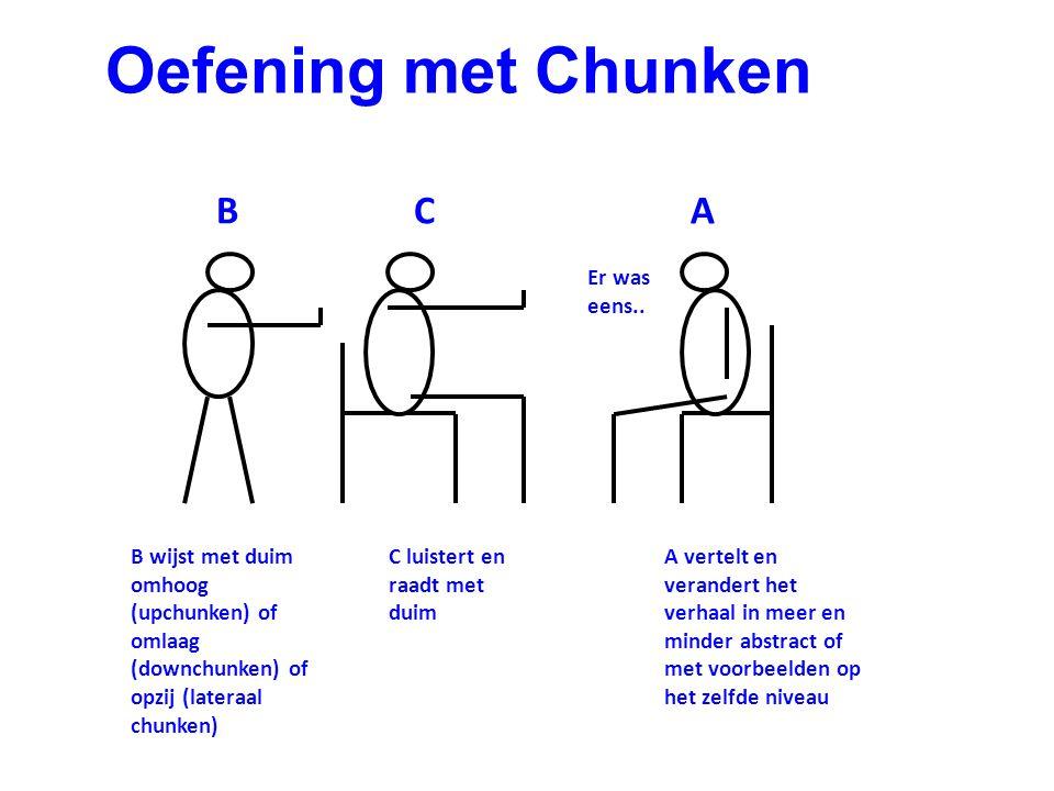 Oefening met Chunken B C A Er was eens..