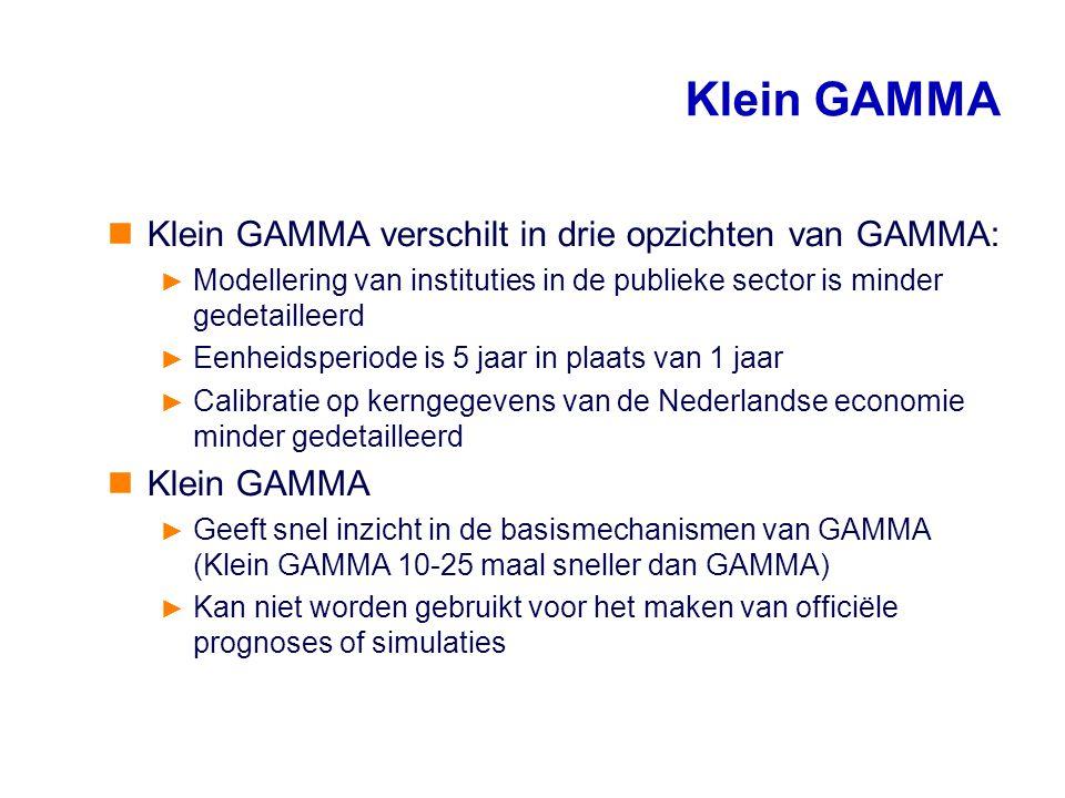 Klein GAMMA Klein GAMMA verschilt in drie opzichten van GAMMA: