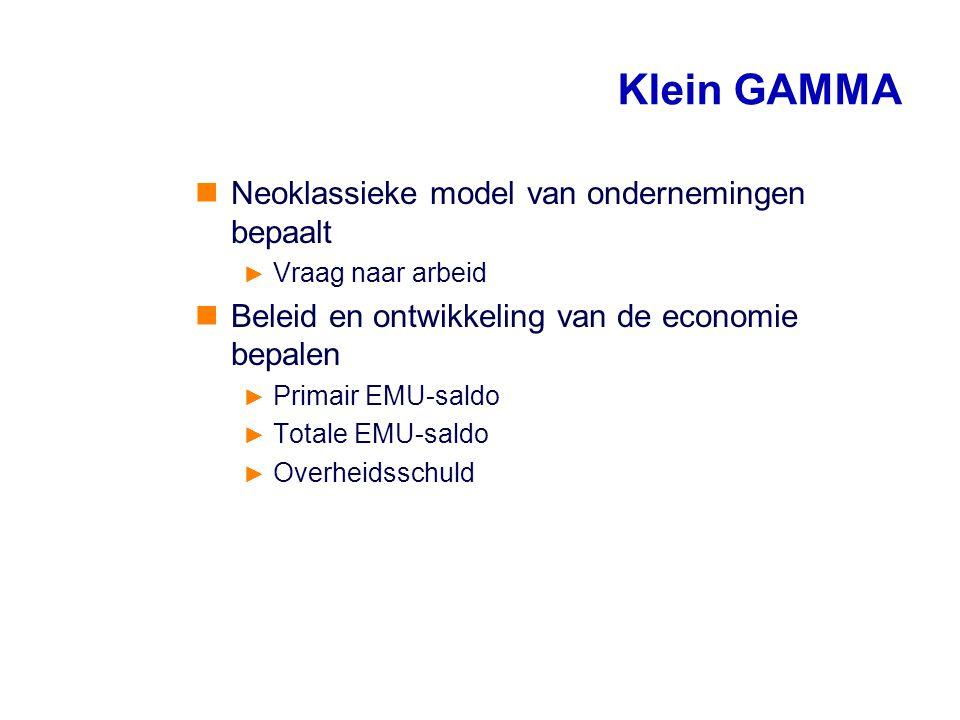 Klein GAMMA Neoklassieke model van ondernemingen bepaalt