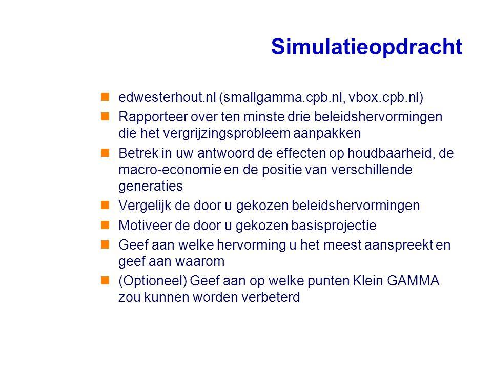 Simulatieopdracht edwesterhout.nl (smallgamma.cpb.nl, vbox.cpb.nl)