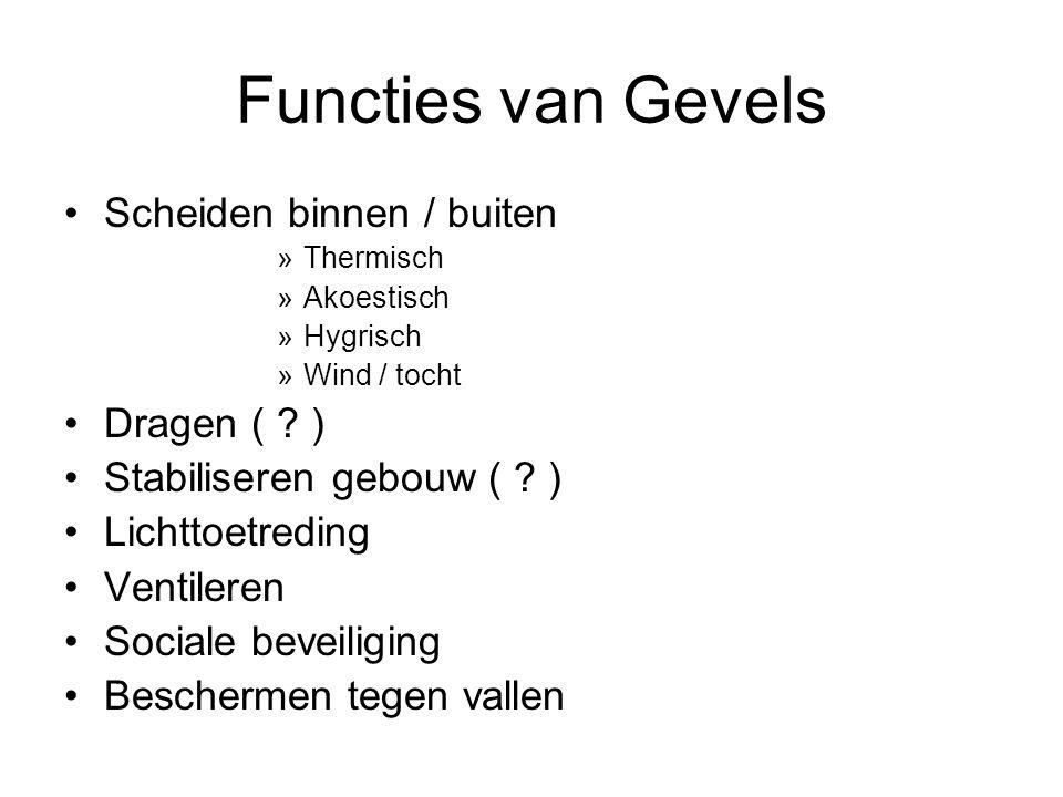 Functies van Gevels Scheiden binnen / buiten Dragen ( )