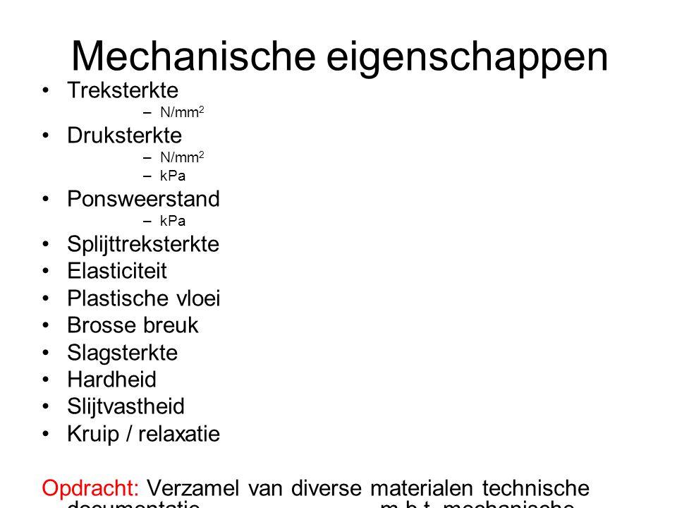 Mechanische eigenschappen