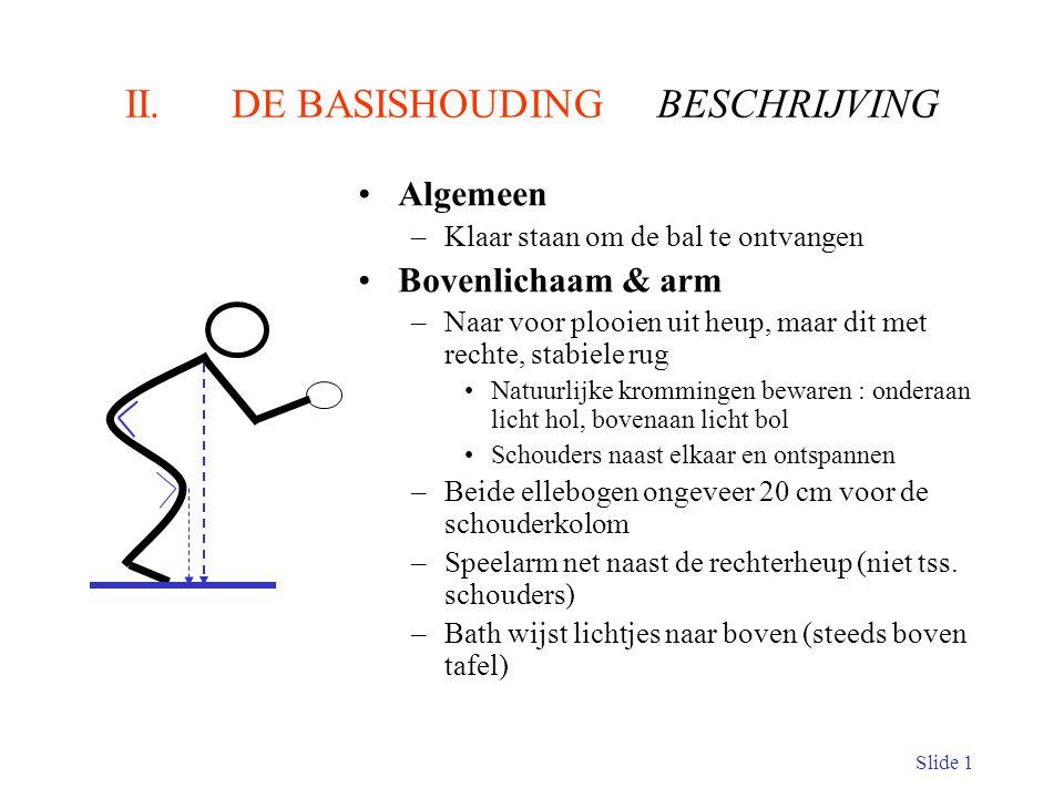 II. DE BASISHOUDING BESCHRIJVING