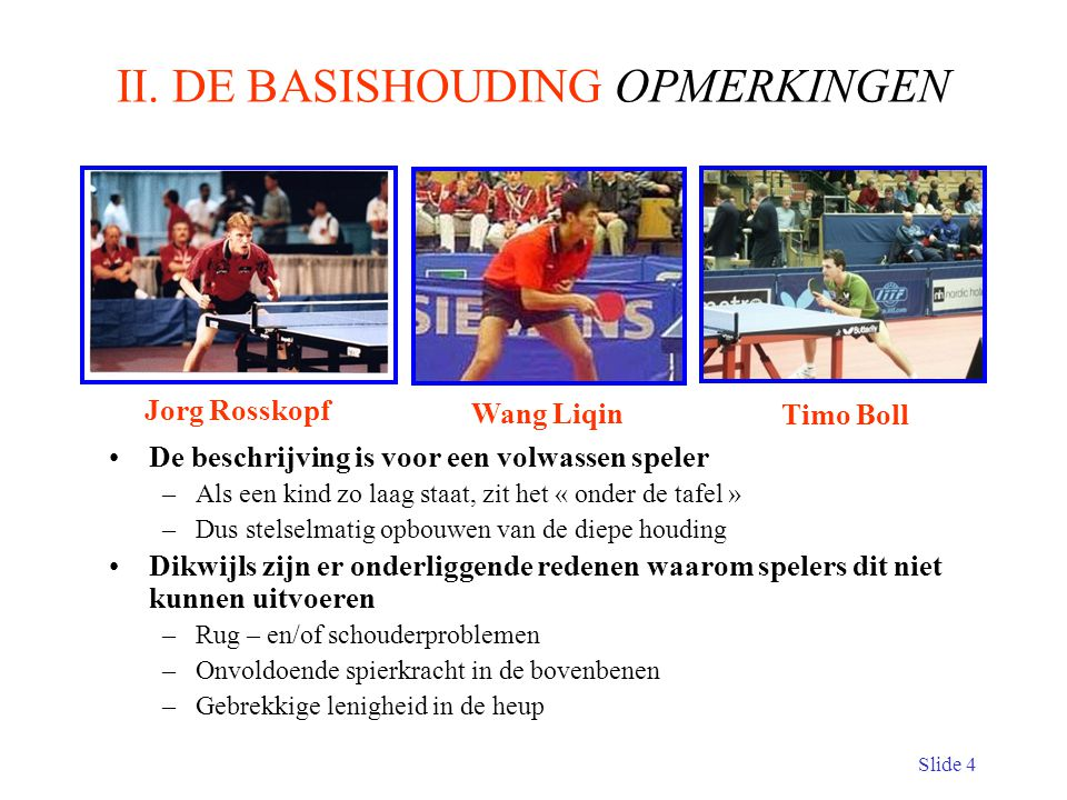 II. DE BASISHOUDING OPMERKINGEN