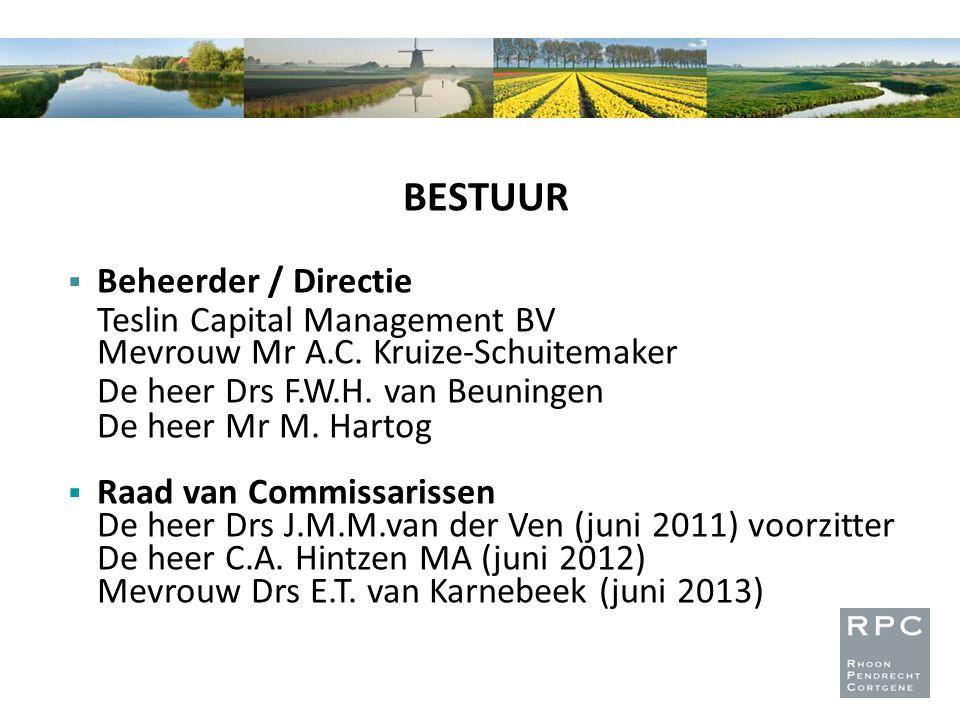 BESTUUR Beheerder / Directie