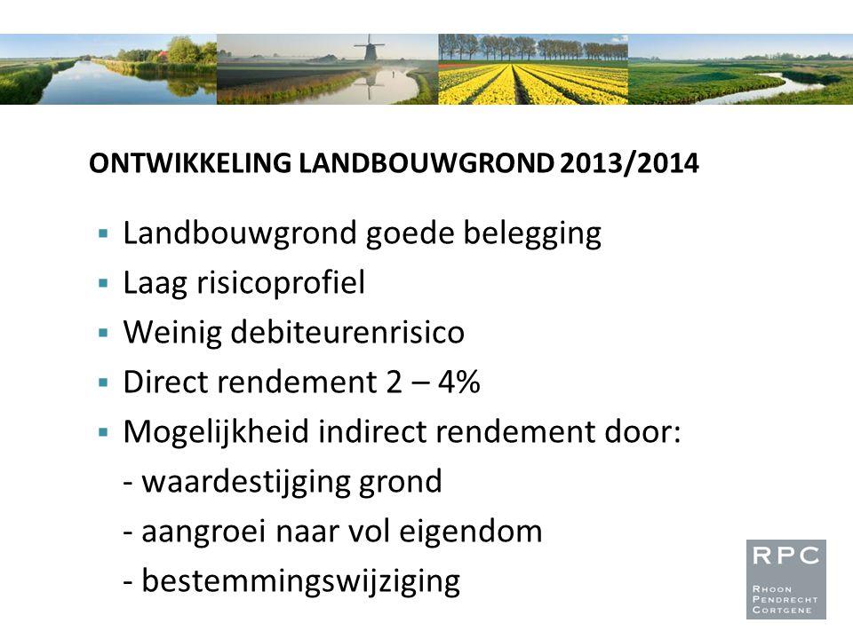 ONTWIKKELING LANDBOUWGROND 2013/2014