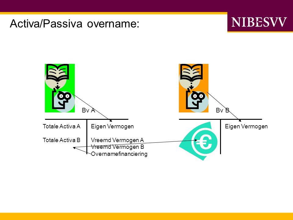 Activa/Passiva overname:
