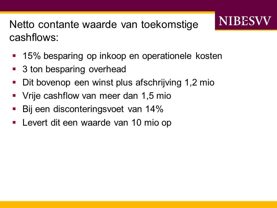 Netto contante waarde van toekomstige cashflows: