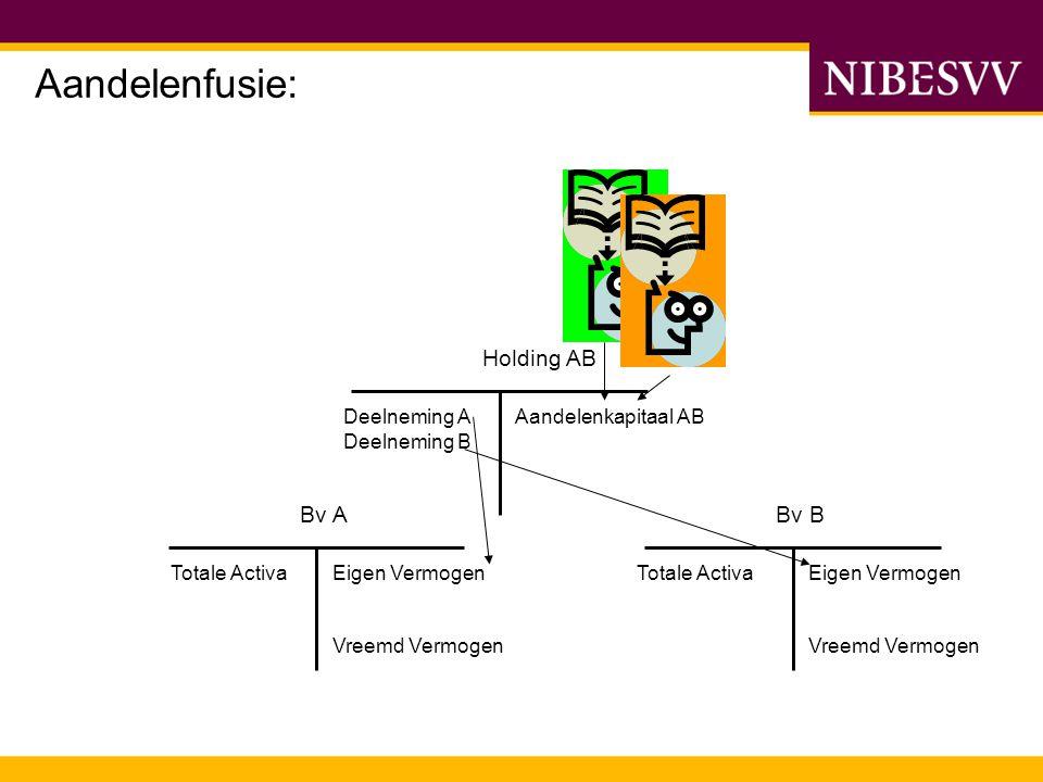 Aandelenfusie: Holding AB Bv A Bv B Deelneming A Deelneming B