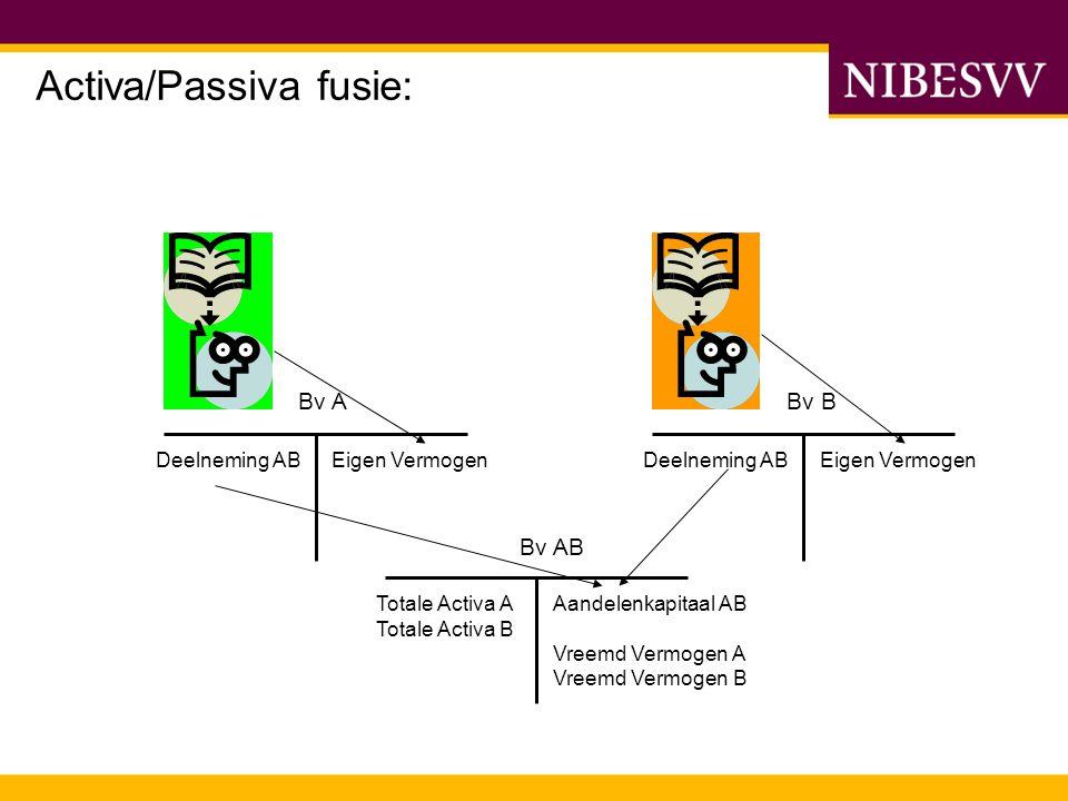 Activa/Passiva fusie: