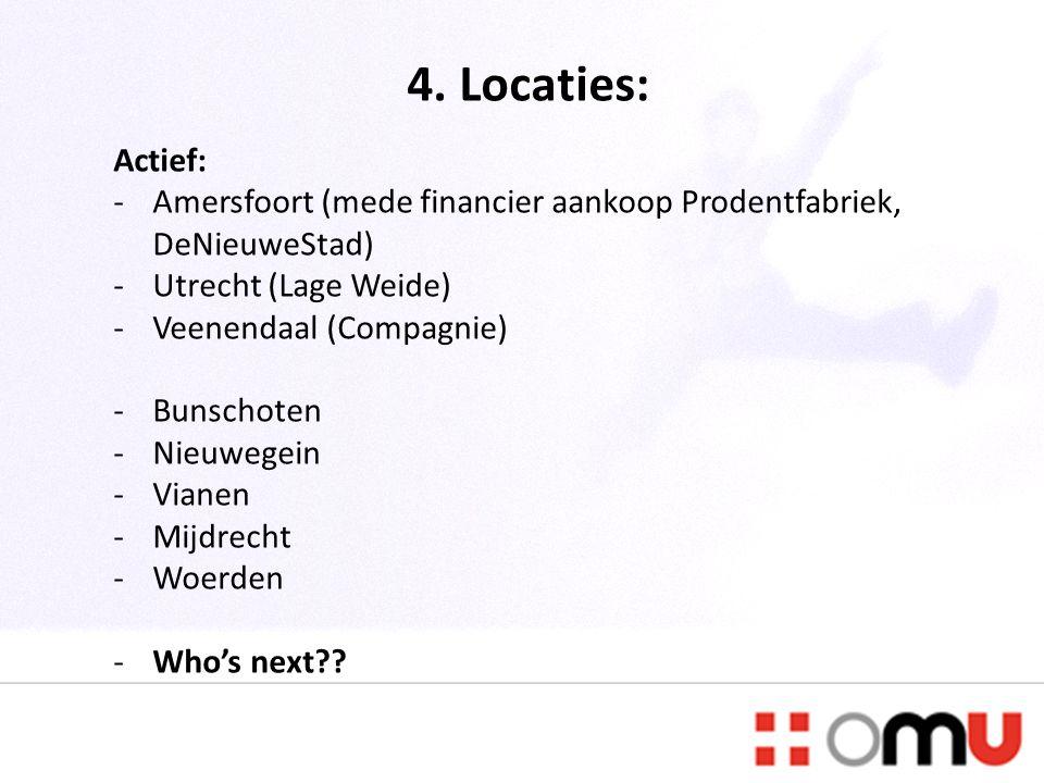 4. Locaties: Actief: Amersfoort (mede financier aankoop Prodentfabriek, DeNieuweStad) Utrecht (Lage Weide)
