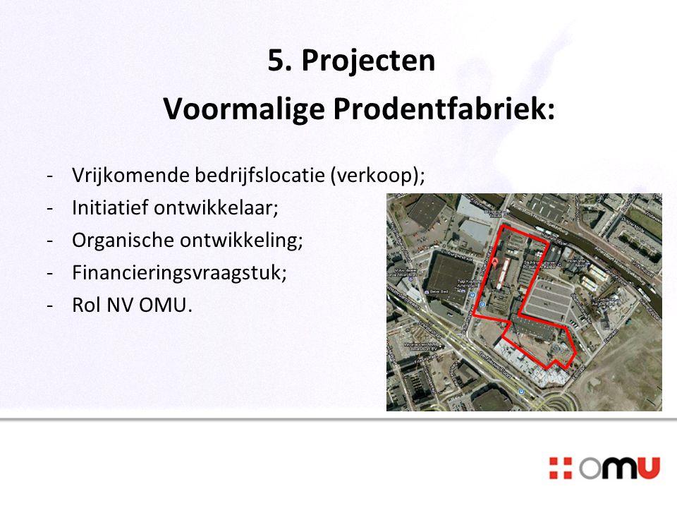 Voormalige Prodentfabriek: