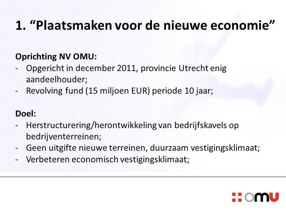 1. Plaatsmaken voor de nieuwe economie