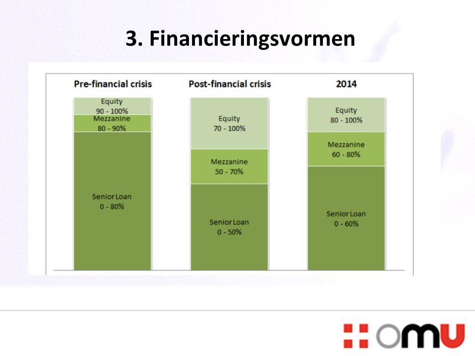 3. Financieringsvormen Vianen: De Biezen en De Hagen (Gaasperwaard niet ons aandachtsgebied)