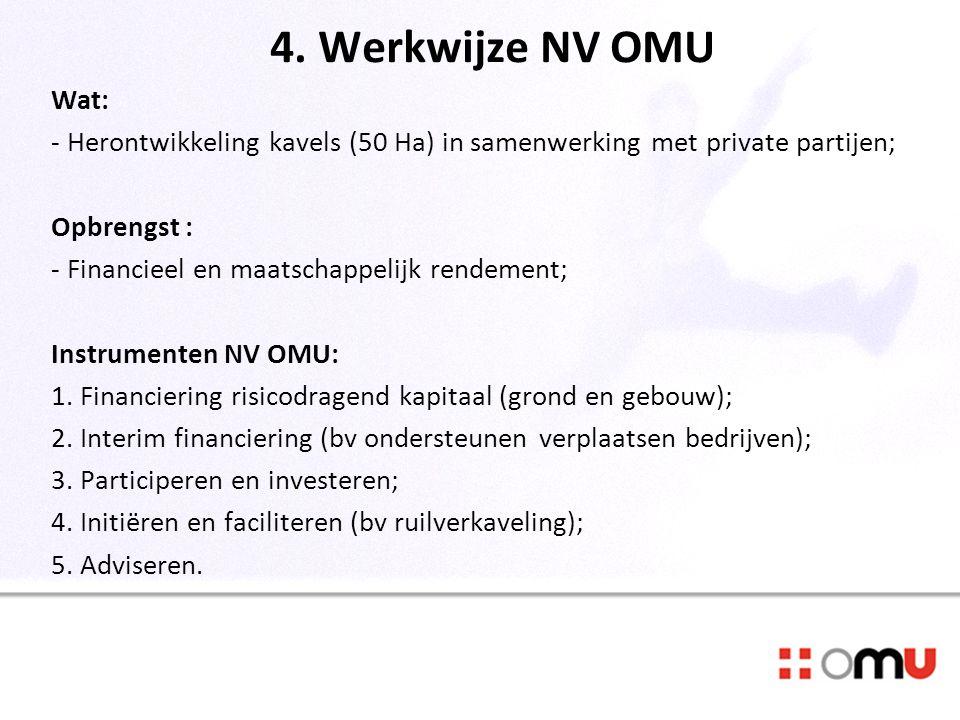 4. Werkwijze NV OMU Wat: Herontwikkeling kavels (50 Ha) in samenwerking met private partijen; Opbrengst :