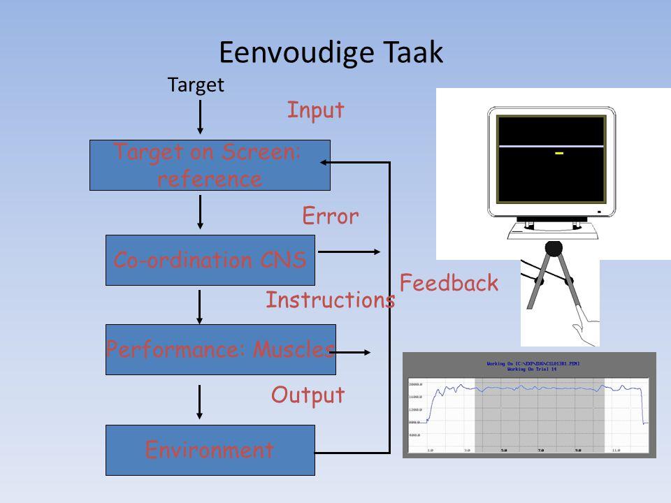 Eenvoudige Taak Target Input Target on Screen: reference Error