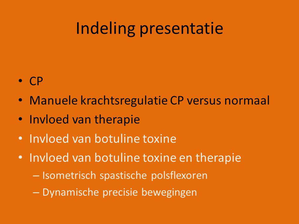 Indeling presentatie CP Manuele krachtsregulatie CP versus normaal