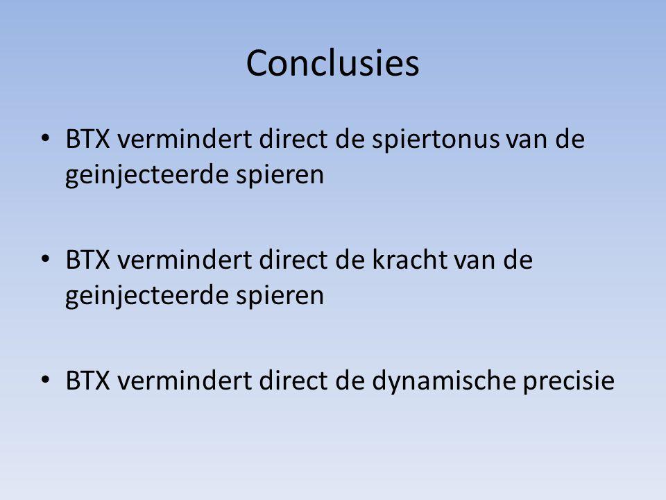 Conclusies BTX vermindert direct de spiertonus van de geinjecteerde spieren. BTX vermindert direct de kracht van de geinjecteerde spieren.
