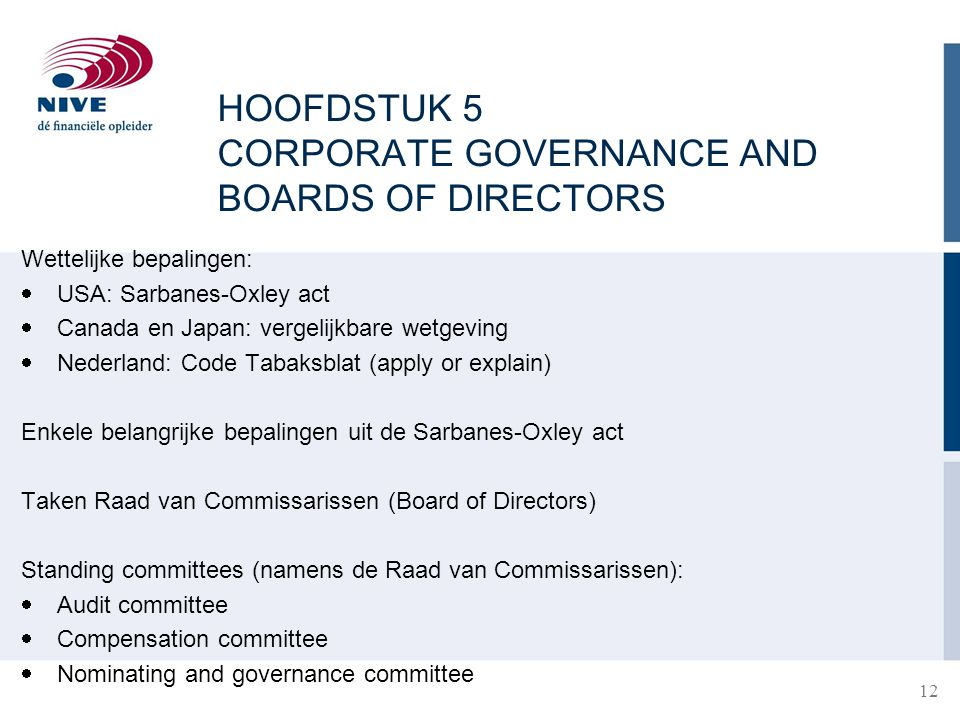HOOFDSTUK 5 CORPORATE GOVERNANCE AND BOARDS OF DIRECTORS