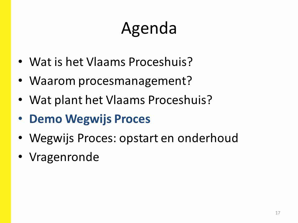 Agenda Wat is het Vlaams Proceshuis Waarom procesmanagement