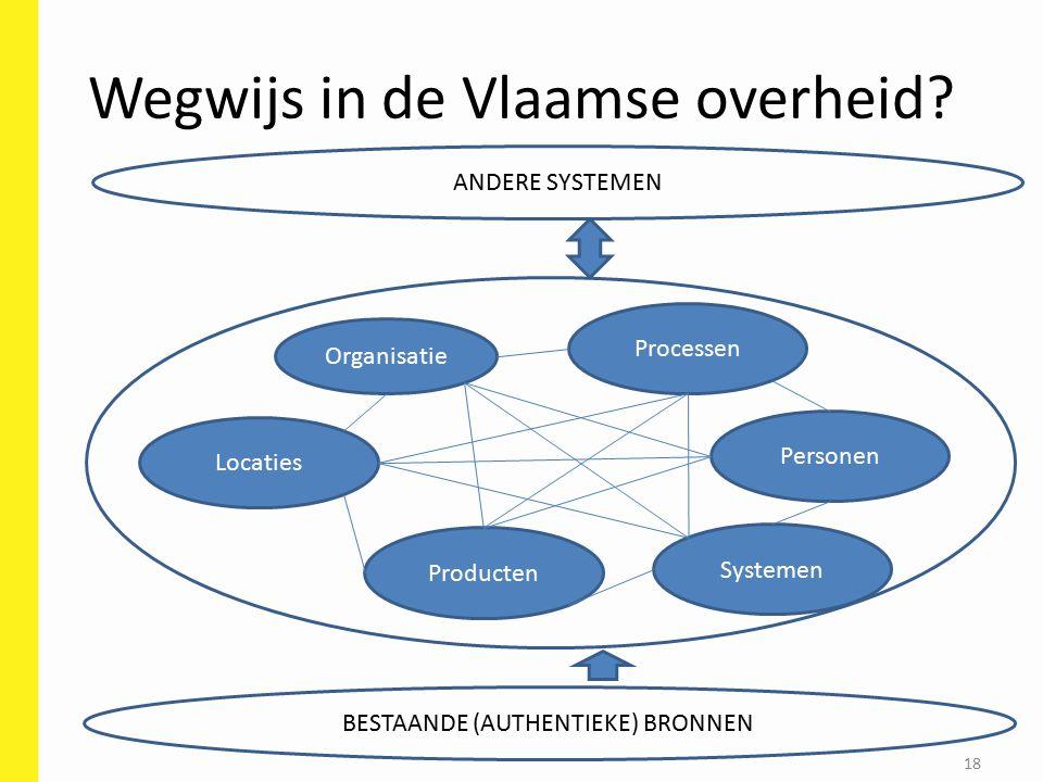 Wegwijs in de Vlaamse overheid