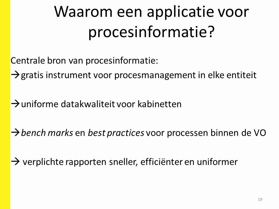 Waarom een applicatie voor procesinformatie