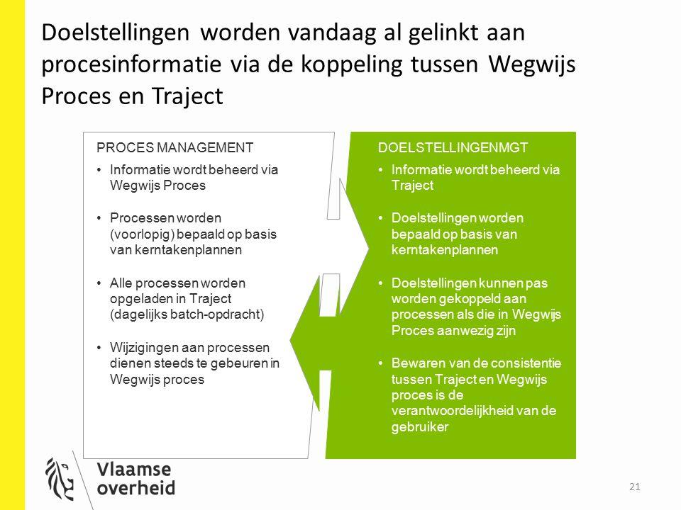 Doelstellingen worden vandaag al gelinkt aan procesinformatie via de koppeling tussen Wegwijs Proces en Traject