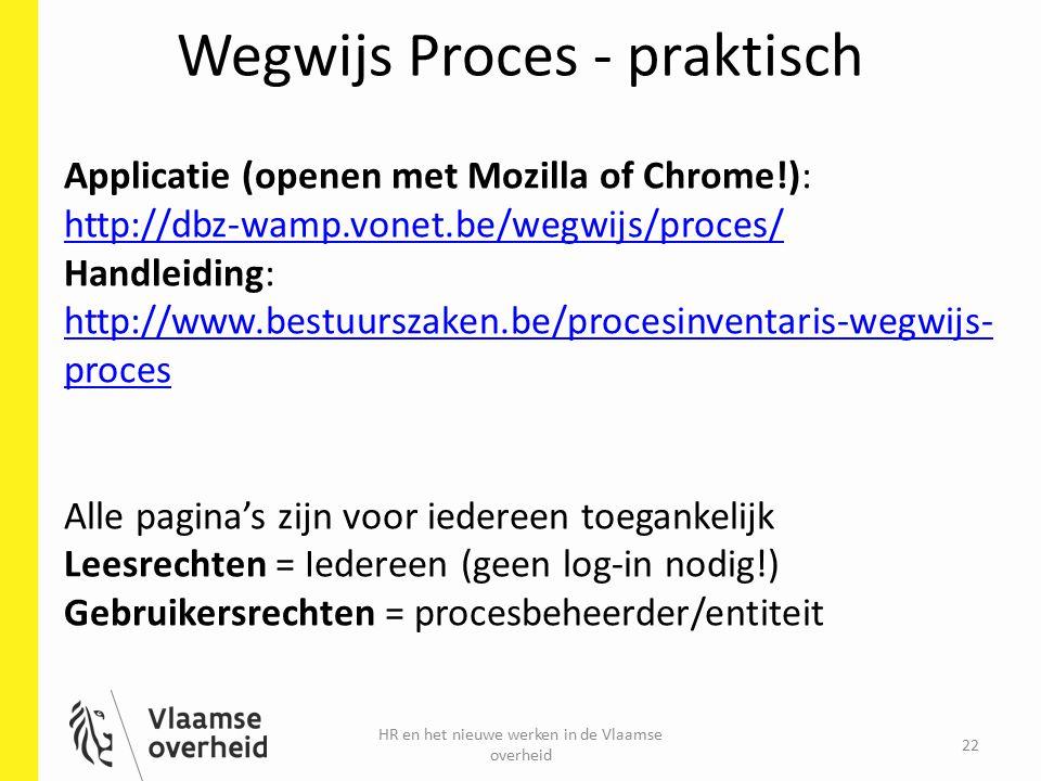 Wegwijs Proces - praktisch