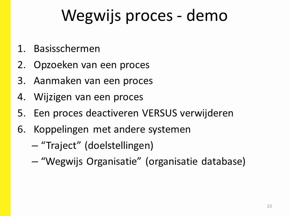 Wegwijs proces - demo Basisschermen Opzoeken van een proces