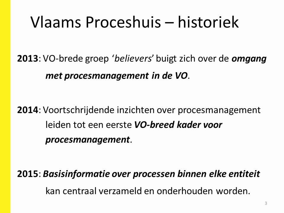 Vlaams Proceshuis – historiek