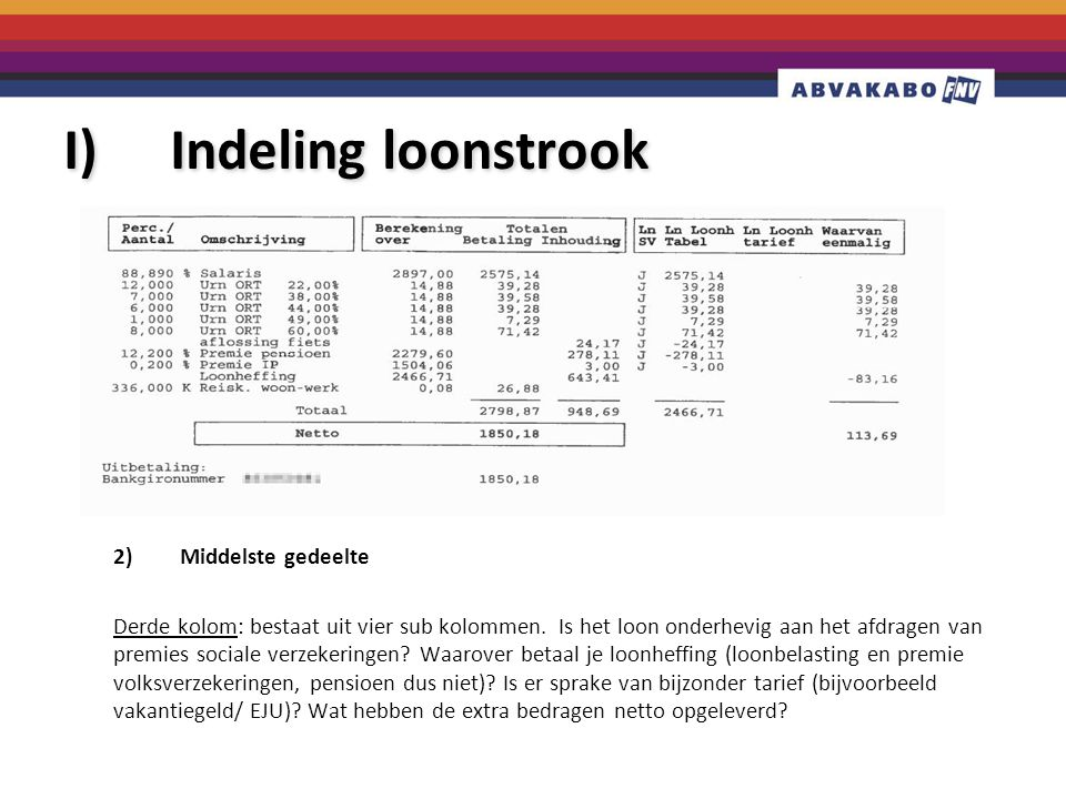 I) Indeling loonstrook