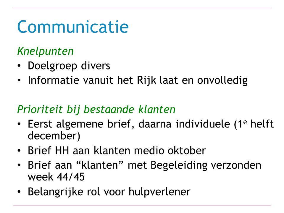 Communicatie Knelpunten Doelgroep divers