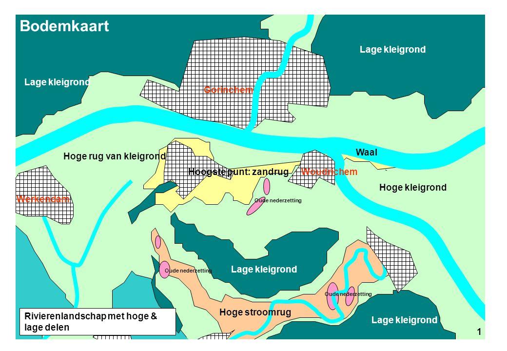 Bodemkaart Lage kleigrond Hoogste punt: zandrug Hoge stroomrug