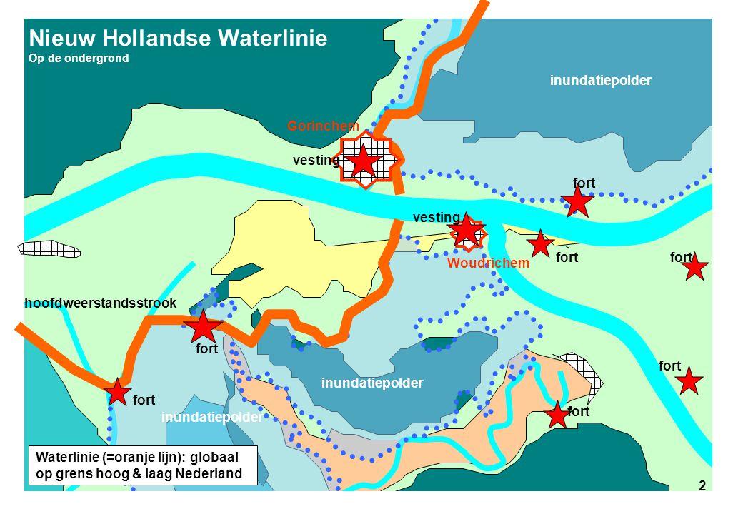 Nieuw Hollandse Waterlinie