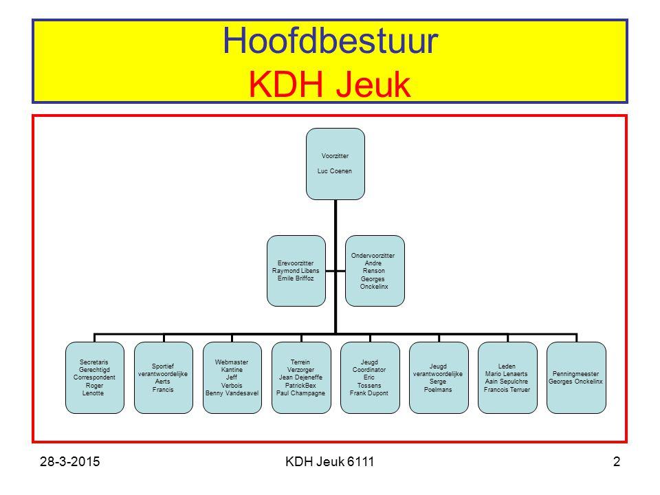 Hoofdbestuur KDH Jeuk 8-4-2017 KDH Jeuk 6111 Voorzitter Luc Coenen