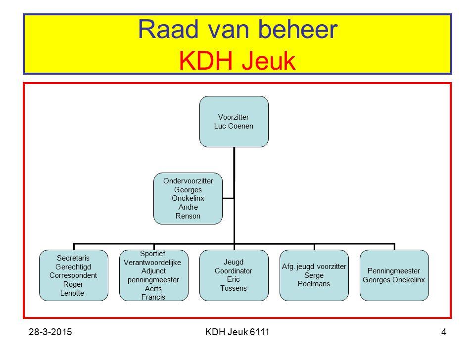 Raad van beheer KDH Jeuk