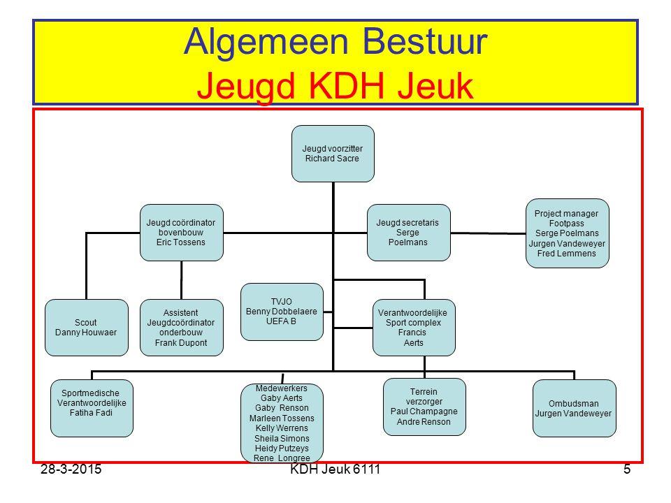 Algemeen Bestuur Jeugd KDH Jeuk