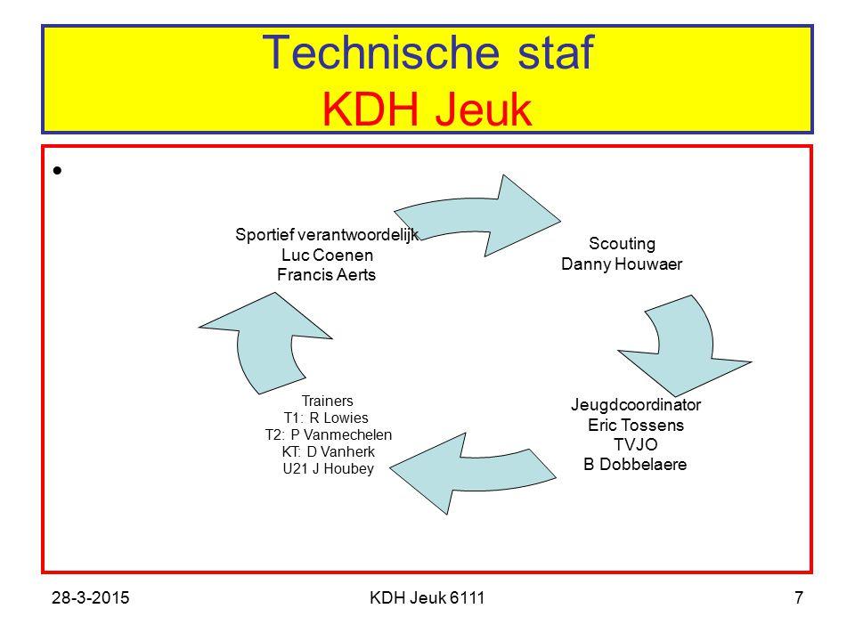 Technische staf KDH Jeuk