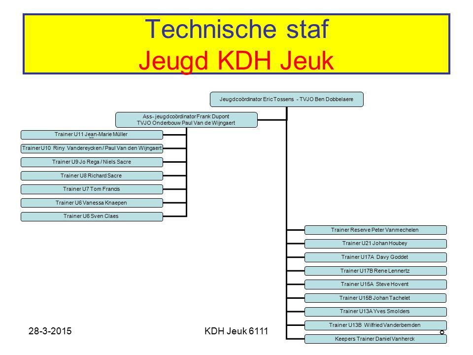 Technische staf Jeugd KDH Jeuk