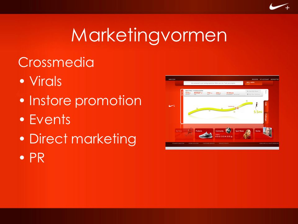 Marketingvormen Crossmedia Virals Instore promotion Events