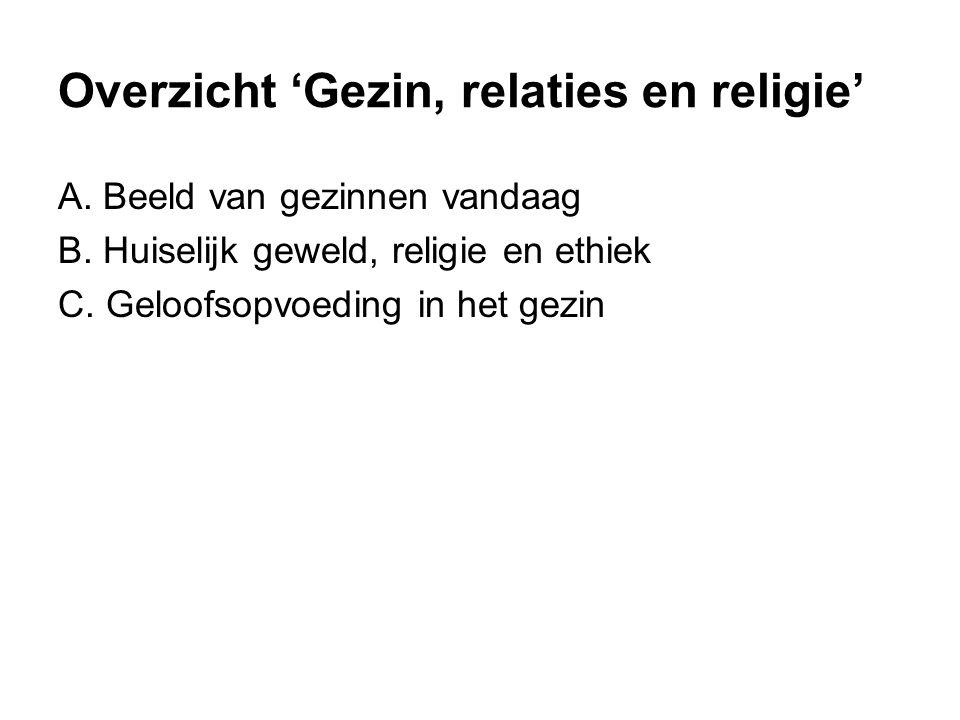 Overzicht 'Gezin, relaties en religie'