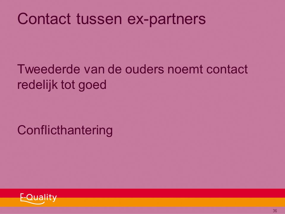 Contact tussen ex-partners